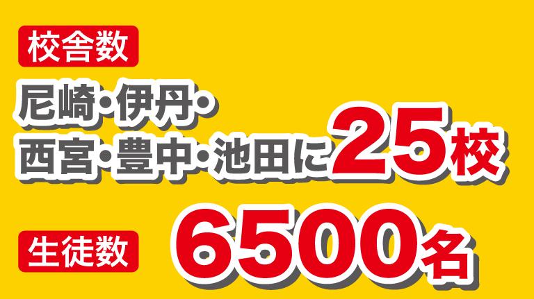 校舎数 尼崎・伊丹・西宮に23校 生徒数 約6000名
