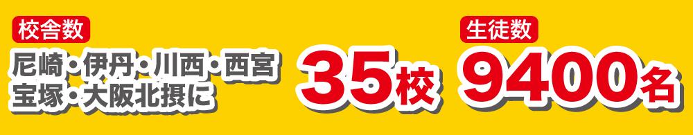 校舎数 尼崎・伊丹・西宮・宝塚・大阪北摂に33校 生徒数 7700名
