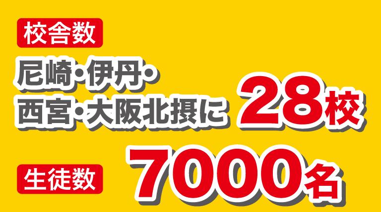 校舎数 尼崎・伊丹・西宮に28校 生徒数 約6800名