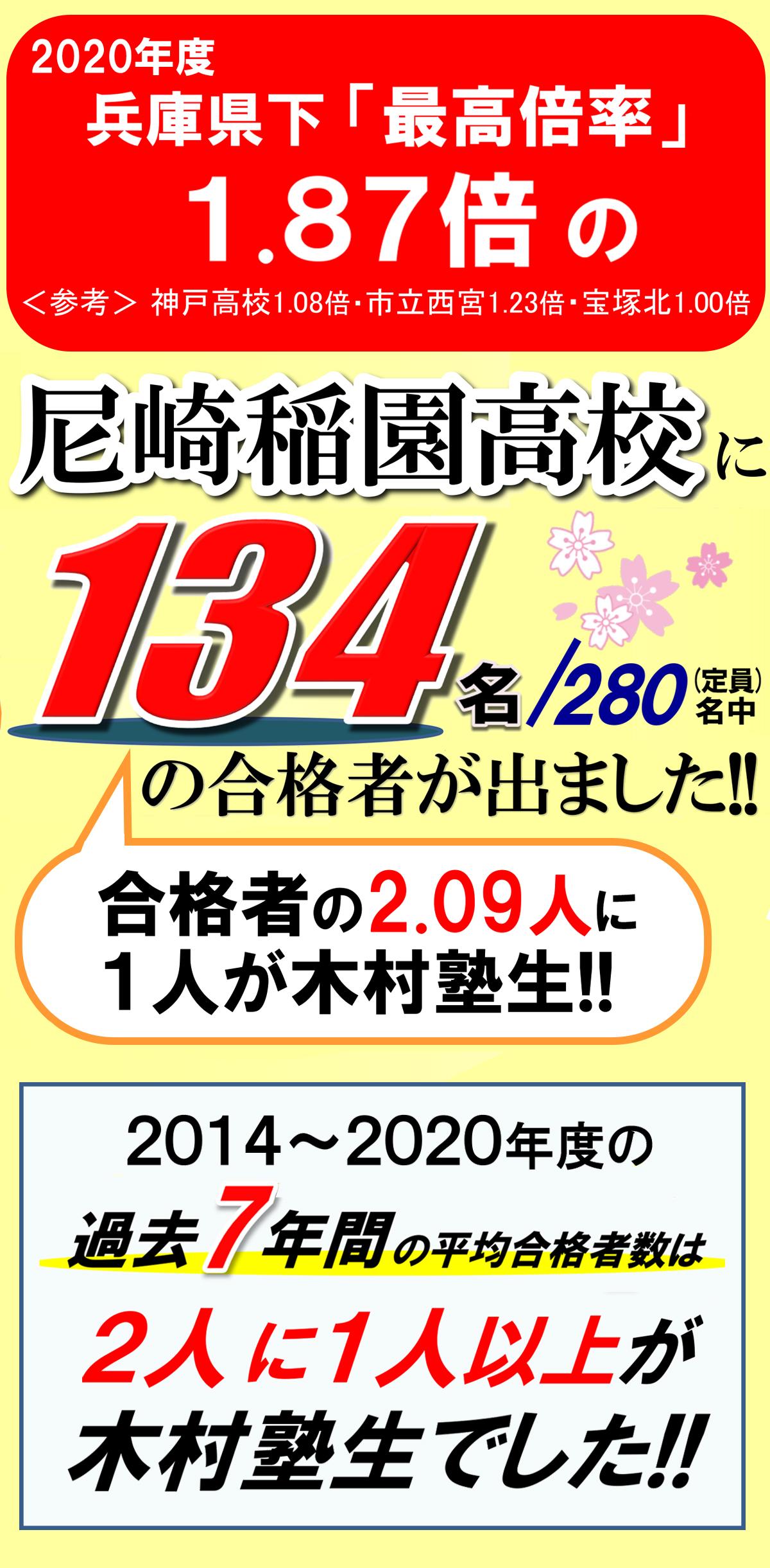 県 倍率 兵庫 2020 高校 公立